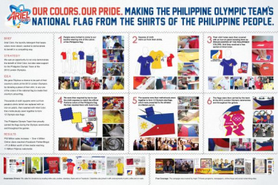 Ariel: OLYMPIC SHIRT FLAG Case study by Ace Saatchi & Saatchi Makati