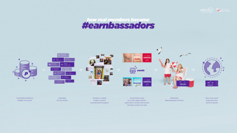 Velocity Frequent Flyer: The Earnbassadors, 4 Print Ad by CHE Proximity Australia