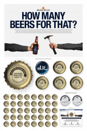 James Ready Beer: HOW MANY BEERS FOR THAT? Ambient Advert by Leo Burnett Toronto