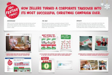 Zellers: FESTIVE FINALE Print Ad by John St