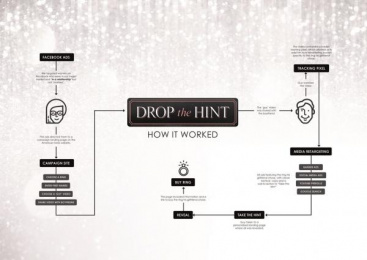 American Swiss: Drop The Hint, 1 Digital Advert by Vml Cape Town