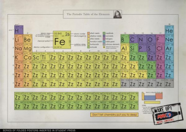 Pepsi Max: Periodic table Print Ad by BBDO Moscow