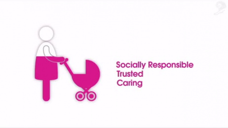 Johnson & Johnson: CORPORATE SOCIAL RESPONSIBILITY THE JOHNSON & JOHNSON WAY [video] Case study by UM