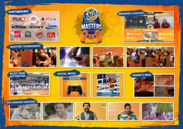 Fanta: Mastering Play in the Middle East [image] Case study by Fortune Promoseven Dubai, Um Mena