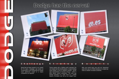 Dodge Caliber: DODGE HAS THE NERVE! Ambient Advert by Zenithmedia