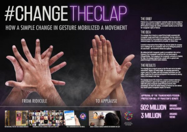 Asia Pacific Transgender Network: #Changetheclap [image] Film by Impact BBDO Lahore, Rocketman Films