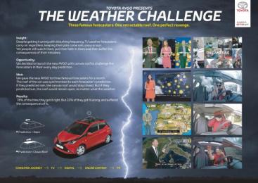 Toyota: The Weather Challenge Digital Advert by Del Campo Saatchi & Saatchi Madrid