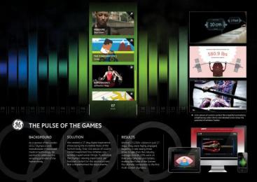 GE: GE PULSE Digital Advert by BBDO New York, BBDO New York/ BBDO Atlanta