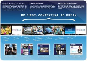 O2 Money: LOAD & GO Digital Advert by Channel 4, ZenithOptimedia London