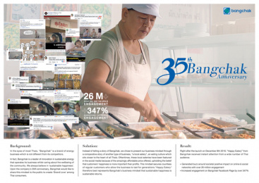 Bangchak Corporation: Happy Eatery - Case Study Print Ad by Dentsu One Bangkok, Phenomena