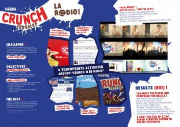 Nestle Crunch: CRUNCH CEREALS WEB RADIO STATION Promo / PR Ad by ZenithOptimedia Paris