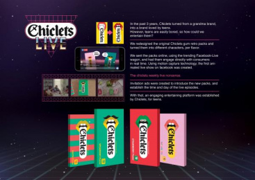 Chiclets: Chiclets Live Episodes [image] Case study by J. Walter Thompson Cairo