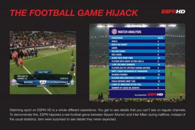 ESPN: FOOTBALL STATISTIC Promo / PR Ad by Grey Singapore