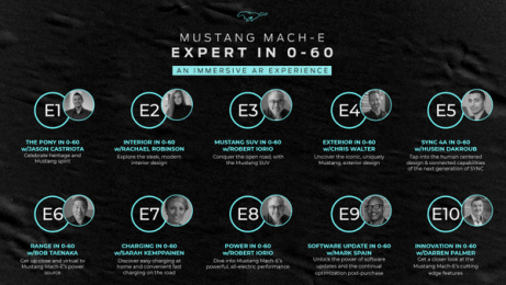 Ford: Mustang Mach-E Expert in 0-60, 2 Print Ad by BBDO Worldwide USA