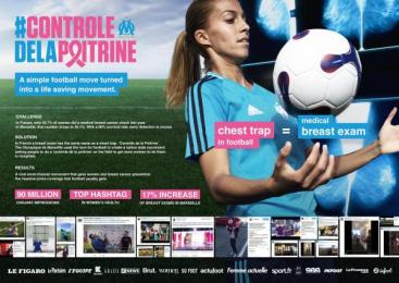 Olympique de Marseille (OM): Contrôle De La Poitrine [image] Digital Advert by McCann Paris