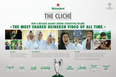 Heineken: The Cliché [presentation image] Ambient Advert by Hungry Man, Publicis Sao Paulo