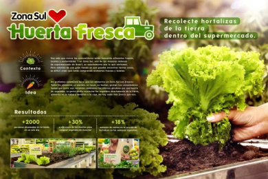 Supermercados Zona Sul: Huerta Fresca [image] Case study by WMcCann Sao Paulo