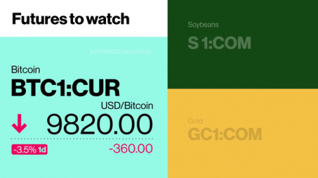 Bloomberg: Bloomberg — Charting Futures Film by Algo / Torino