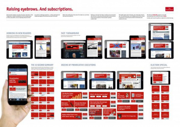 The Economist: Raising Eyebrows. And Subscriptions. Digital Advert by Proximity London