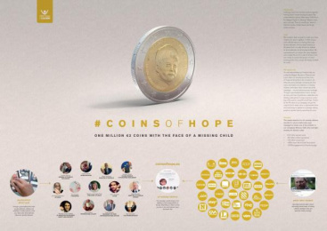Child Focus: Coins Of Hope [image] Design & Branding by These Days Y&R Antwerpen