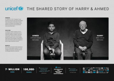 UNICEF (United Nations International Children's Emergency Fund): The Shared Story Of Harry And Ahmed [image] Film by 180 Amsterdam, Smuggler