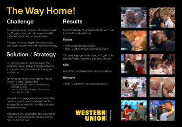 Western Union: THE WAY TO HOME! Ambient Advert by Mediavest Moscow