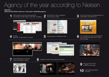 Ruiz Nicoli Advertising Agency: NIELSEN AWARDS Ambient Advert by Ruiz Nicoli