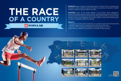 Banco Popular De Puerto Rico: THE RACE OF A COUNTRY Outdoor Advert by J. Walter Thompson San Juan