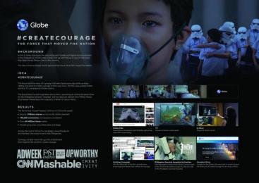 Globe Telecom: Mask [image] Film by Pabrika, Publicis JimenezBasic
