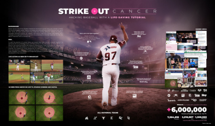 La Sirena: Strikeout Cancer Print Ad by Pages BBDO Santo Domingo