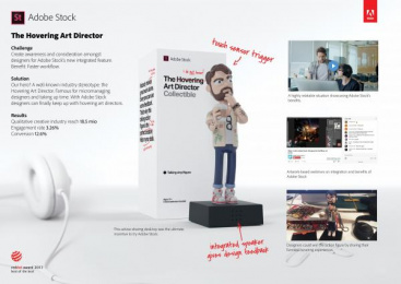 Adobe: Hovering Art Director [presentation image] Digital Advert by Achtung! Amsterdam