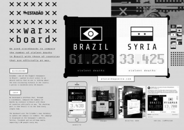 O Estadao De Sao Paulo: Warboard [image] Print Ad by FCB Sao Paulo