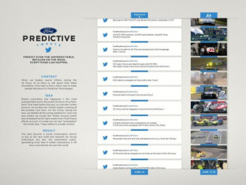 Ford: Predictive Tweets [image] Digital Advert by GTB Paris, Ogilvy Paris