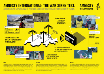 Amnesty International Switzerland: The War Siren Test - Case Image Print Ad by Jung Von Matt/Limmat Zurich