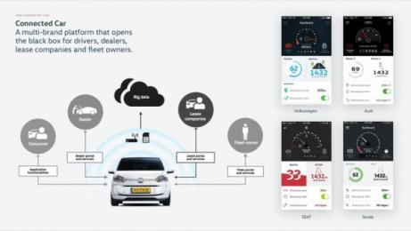 Pon's Automobiel Handel: PON Connected Car, 5 Digital Advert by Achtung! Amsterdam
