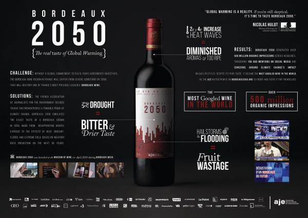 Bordeaux 2050 [Presentation Image]