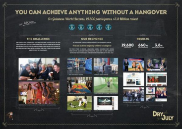 DRY JULY: YOU CAN ACHIEVE ANYTHING WITHOUT A HANGOVER Case study by Clemenger BBDO Sydney, GPY&R Sydney, Toybox