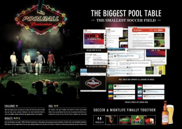 Budweiser: POOLBALL Promo / PR Ad by Ogilvy & Mather Buenos Aires