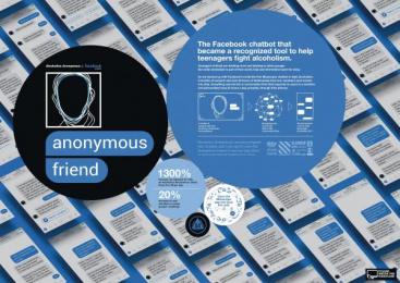 Aa Alcoholics Anonymous: Anonymous Friend [image] Digital Advert by J. Walter Thompson Sao Paulo