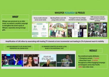 Whisper: Whisper#Likeagirl India [image] Digital Advert by Mediacom Mumbai