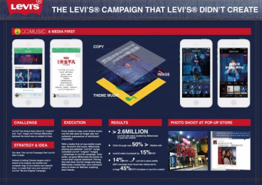 Levi`s: That Levis® Didnt Create [Levi's Creative Aboard] Digital Advert by OMD Shanghai