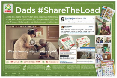 Ariel: Dads #Sharetheload (Integrated Case) [image] Digital Advert by BBDO Mumbai